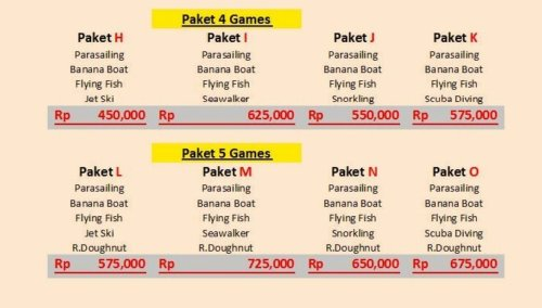 Harga Paket Promo sea walker Tanjung Benoa