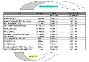 Bali Water Sports Price promo