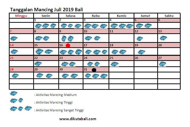 Tanggalan Mancing Bulan Juli 2019
