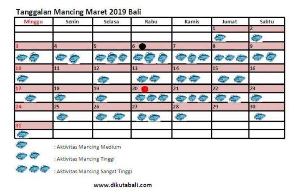 Tanggalan Mancing Bulan Maret 2019