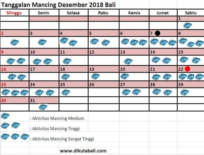 Tanggalan mancing Bulan Desember 2018