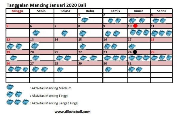 Tanggalan mancing Januari 2020 Bali