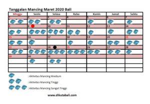 Tanggalan mancing Bulan Maret 2020 Bali