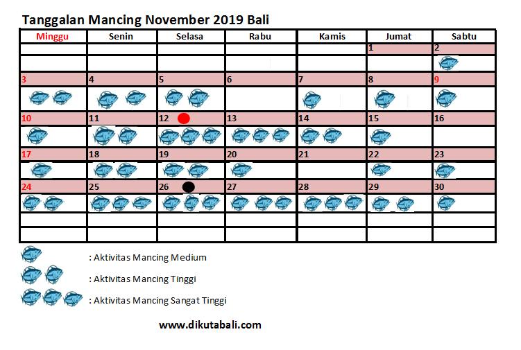 Tanggalan mancing November 2019