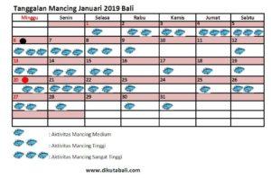 tanggalan mancing bulan januari 2019